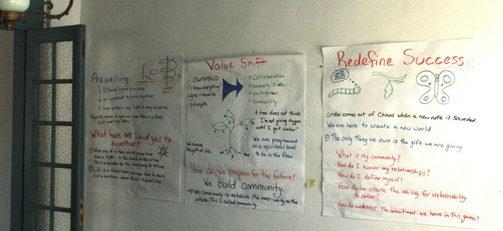 Posters hanging in the house - made by co-creators of 'Play the Call' to organize process and intention, photo by Kelly